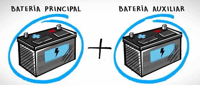 Instalación Batería Auxiliar Camper